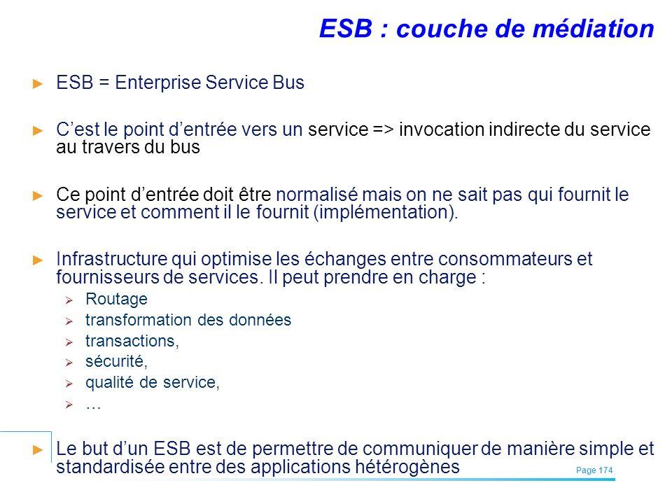 EFREI – M1A | Architecture des Systèmes d'Information | Mai – Juillet 2011| Page 174 ESB : couche de médiation ESB = Enterprise Service Bus Cest le po