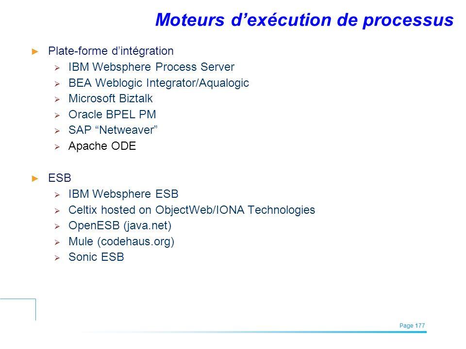EFREI – M1A | Architecture des Systèmes d'Information | Mai – Juillet 2011| Page 177 Moteurs dexécution de processus Plate-forme dintégration IBM Webs