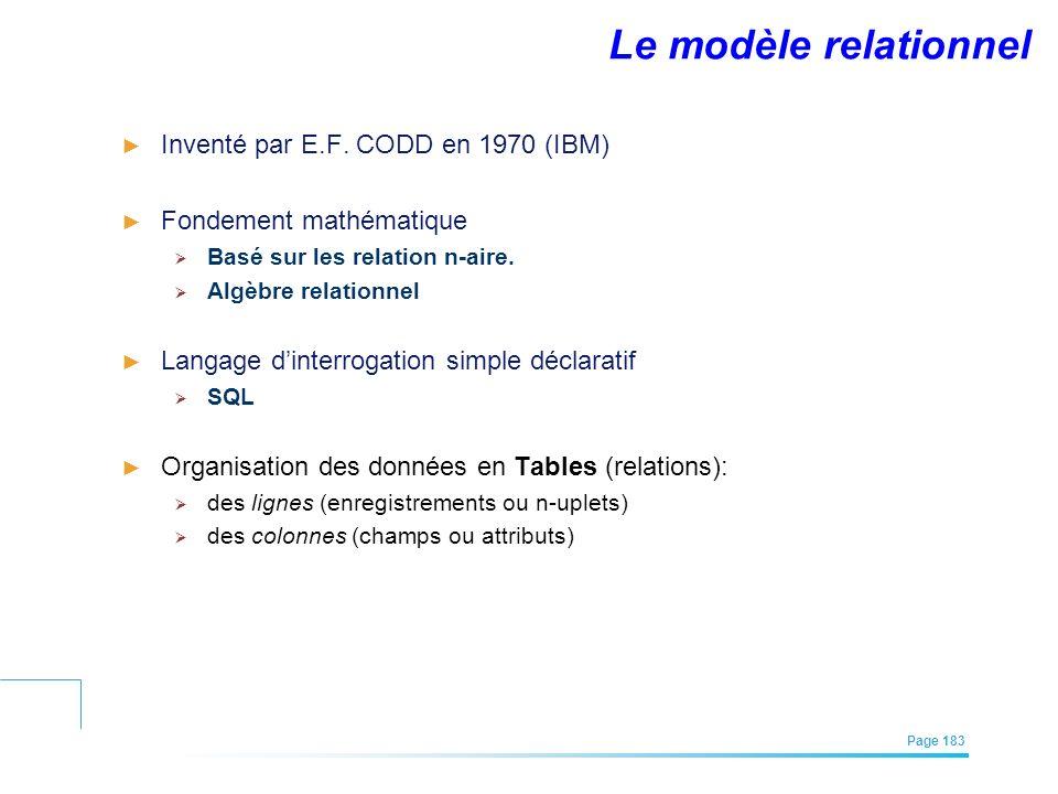 EFREI – M1A | Architecture des Systèmes d'Information | Mai – Juillet 2011| Page 183 Le modèle relationnel Inventé par E.F. CODD en 1970 (IBM) Fondeme