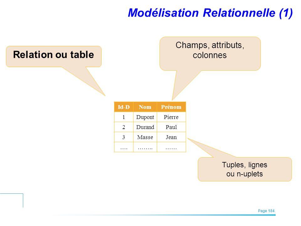EFREI – M1A | Architecture des Systèmes d'Information | Mai – Juillet 2011| Page 184 Modélisation Relationnelle (1) Champs, attributs, colonnes Id-DNo
