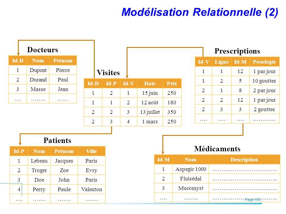 EFREI – M1A | Architecture des Systèmes d'Information | Mai – Juillet 2011| Page 185 Modélisation Relationnelle (2) Docteurs Id-DNomPrénom 1DupontPier
