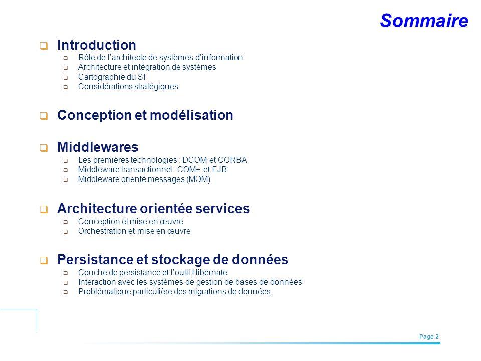 EFREI – M1A | Architecture des Systèmes d'Information | Mai – Juillet 2011| Page 2 Sommaire Introduction Rôle de larchitecte de systèmes dinformation