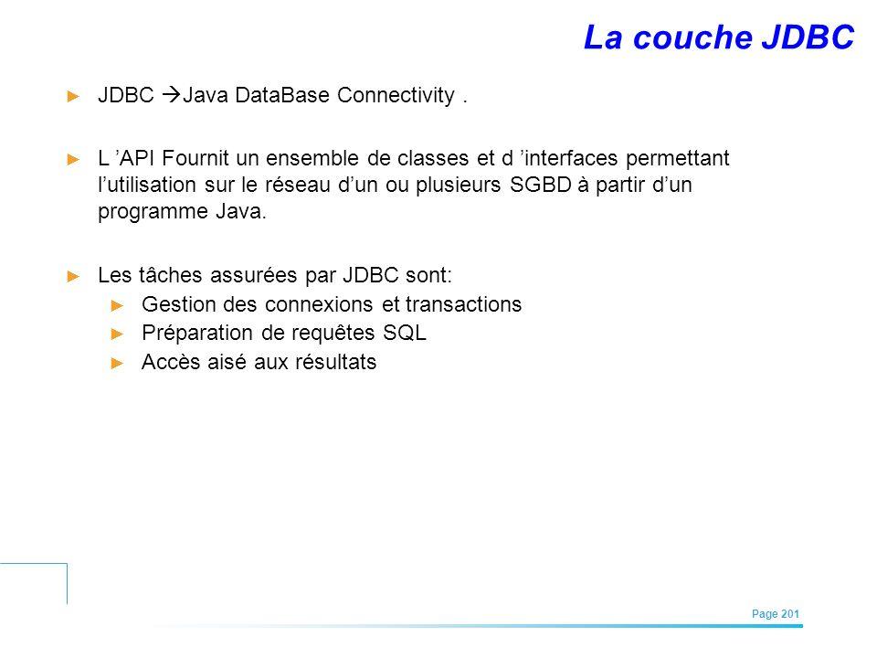 EFREI – M1A | Architecture des Systèmes d'Information | Mai – Juillet 2011| Page 201 La couche JDBC JDBC Java DataBase Connectivity. L API Fournit un