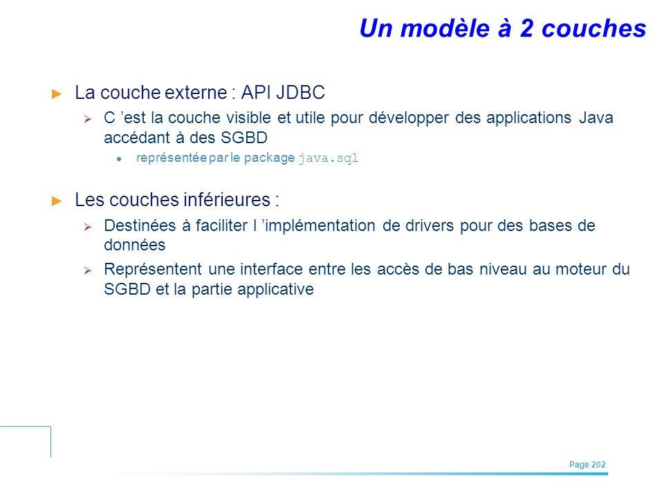 EFREI – M1A | Architecture des Systèmes d'Information | Mai – Juillet 2011| Page 202 Un modèle à 2 couches La couche externe : API JDBC C est la couch
