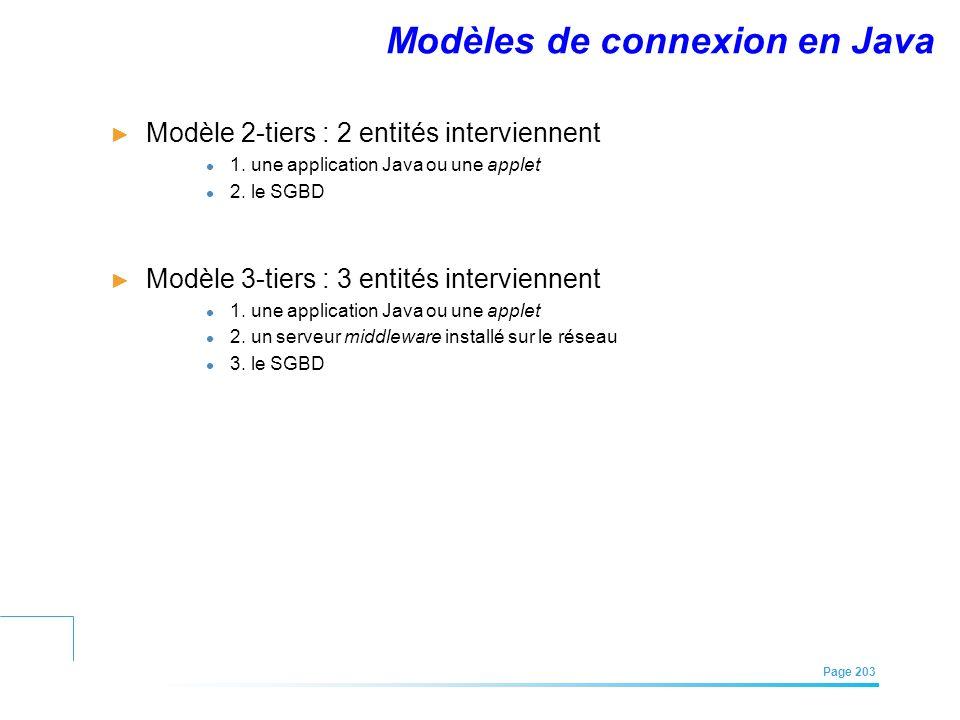 EFREI – M1A | Architecture des Systèmes d'Information | Mai – Juillet 2011| Page 203 Modèles de connexion en Java Modèle 2-tiers : 2 entités intervien