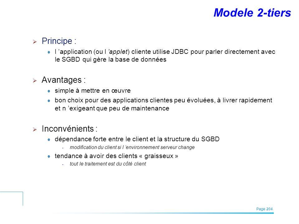 EFREI – M1A | Architecture des Systèmes d'Information | Mai – Juillet 2011| Page 204 Modele 2-tiers Principe : l application (ou l applet) cliente uti