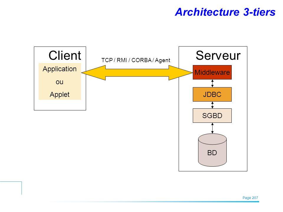 EFREI – M1A | Architecture des Systèmes d'Information | Mai – Juillet 2011| Page 207 Architecture 3-tiers Application ou Applet Client BD Serveur TCP