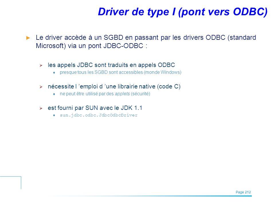EFREI – M1A | Architecture des Systèmes d'Information | Mai – Juillet 2011| Page 212 Driver de type I (pont vers ODBC) Le driver accède à un SGBD en p