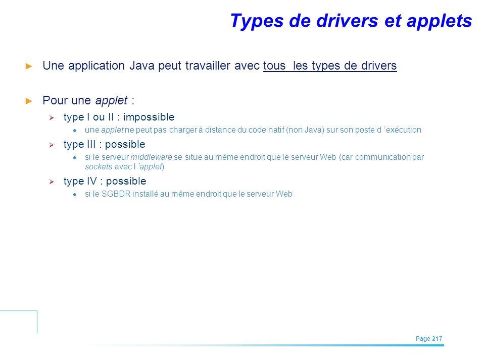 EFREI – M1A | Architecture des Systèmes d'Information | Mai – Juillet 2011| Page 217 Types de drivers et applets Une application Java peut travailler
