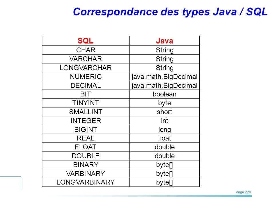 EFREI – M1A | Architecture des Systèmes d'Information | Mai – Juillet 2011| Page 229 Correspondance des types Java / SQL SQLJava CHARString VARCHARStr