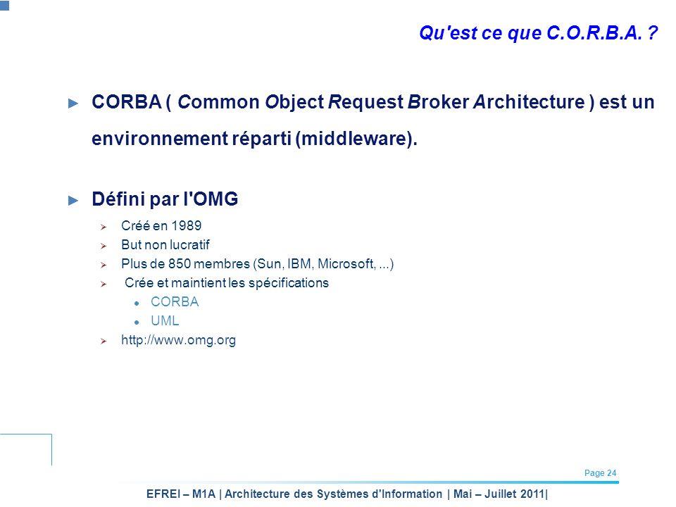 EFREI – M1A | Architecture des Systèmes d'Information | Mai – Juillet 2011| Page 24 Qu'est ce que C.O.R.B.A. ? CORBA ( Common Object Request Broker Ar