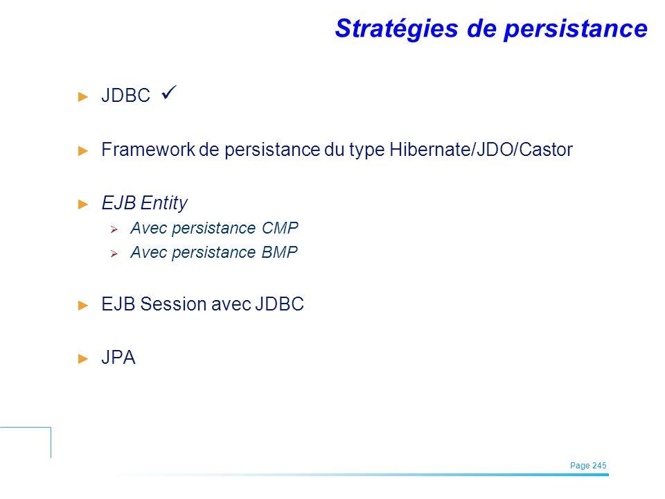 EFREI – M1A | Architecture des Systèmes d'Information | Mai – Juillet 2011| Page 245 Stratégies de persistance JDBC Framework de persistance du type H