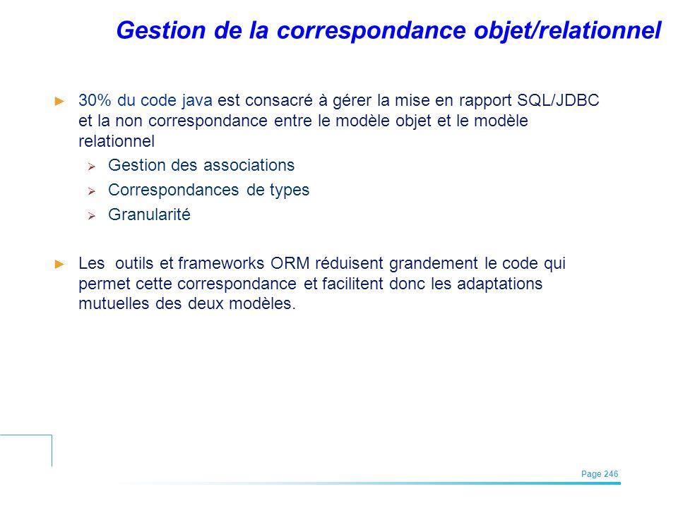 EFREI – M1A | Architecture des Systèmes d'Information | Mai – Juillet 2011| Page 246 Gestion de la correspondance objet/relationnel 30% du code java e