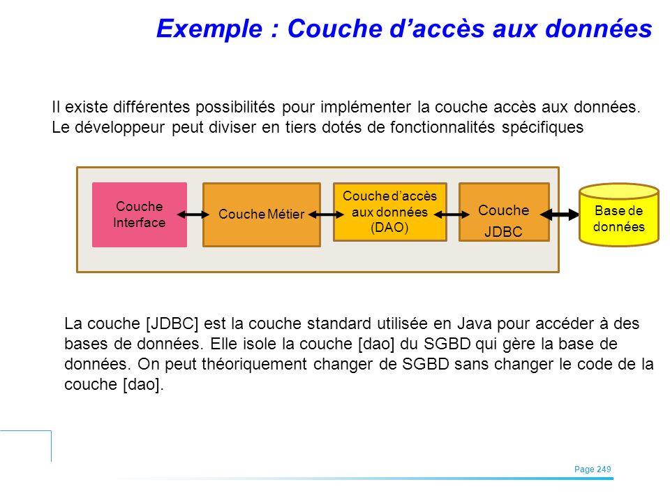 EFREI – M1A | Architecture des Systèmes d'Information | Mai – Juillet 2011| Page 249 Exemple : Couche daccès aux données Il existe différentes possibi