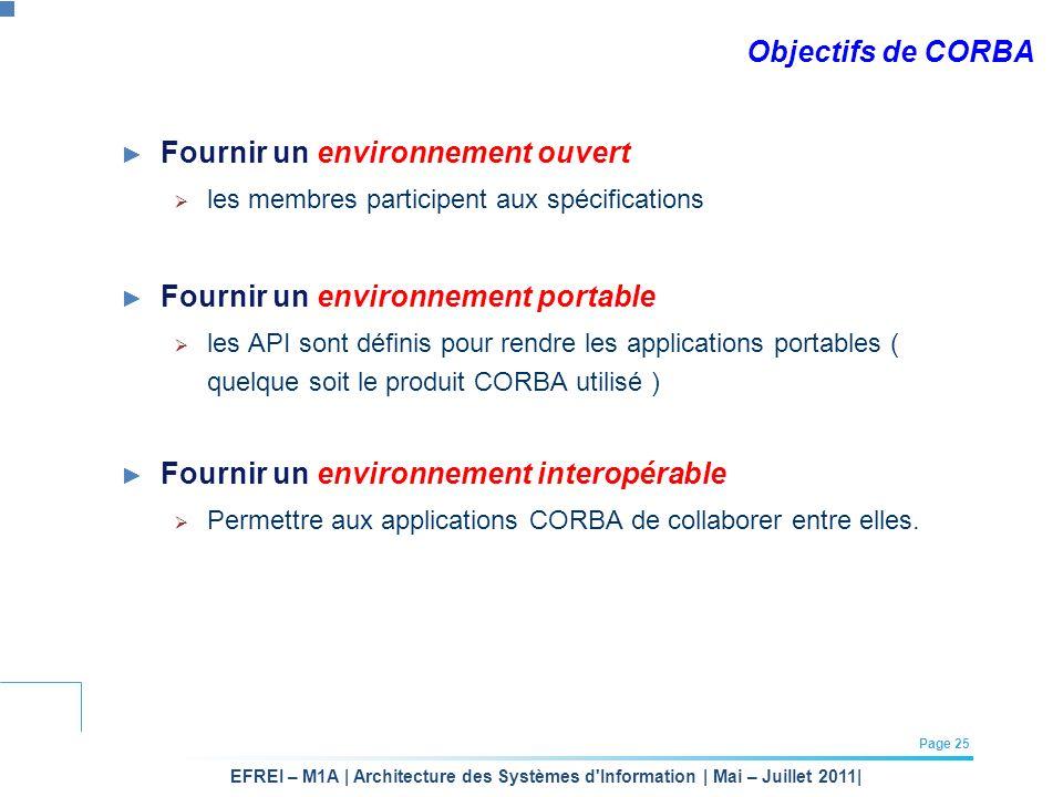 EFREI – M1A | Architecture des Systèmes d'Information | Mai – Juillet 2011| Page 25 Objectifs de CORBA Fournir un environnement ouvert les membres par