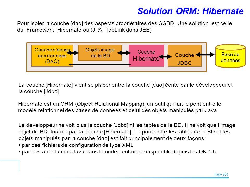 EFREI – M1A | Architecture des Systèmes d'Information | Mai – Juillet 2011| Page 250 Couche Hibernate Objets image de la BD Couche daccès aux données