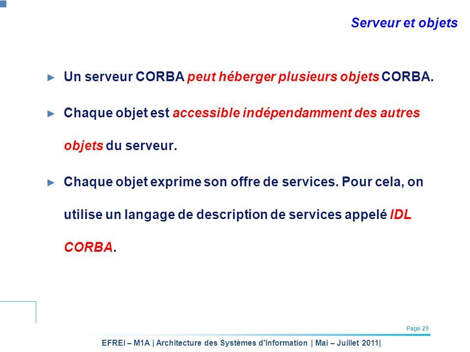 EFREI – M1A | Architecture des Systèmes d'Information | Mai – Juillet 2011| Page 29 Serveur et objets Un serveur CORBA peut héberger plusieurs objets