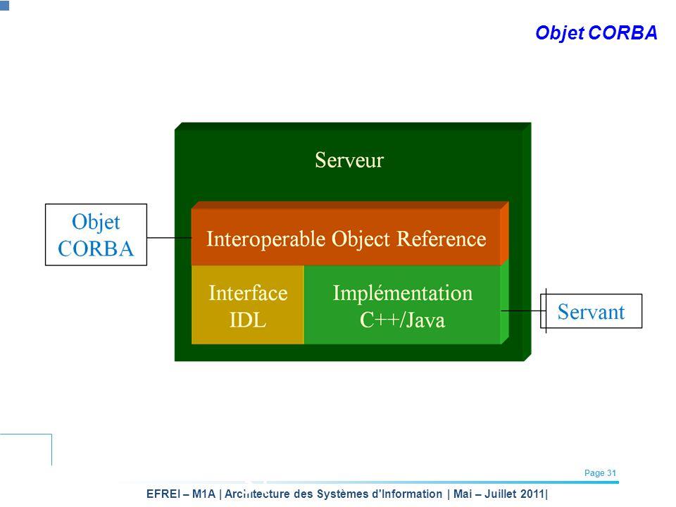 EFREI – M1A | Architecture des Systèmes d'Information | Mai – Juillet 2011| Page 31 31 Objet CORBA