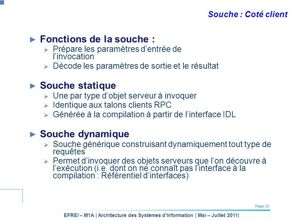 EFREI – M1A | Architecture des Systèmes d'Information | Mai – Juillet 2011| Page 35 Souche : Coté client Fonctions de la souche : Prépare les paramètr