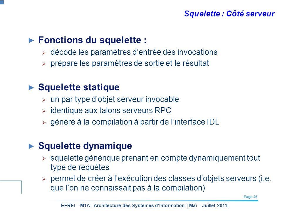 EFREI – M1A | Architecture des Systèmes d'Information | Mai – Juillet 2011| Page 36 Squelette : Côté serveur Fonctions du squelette : décode les param