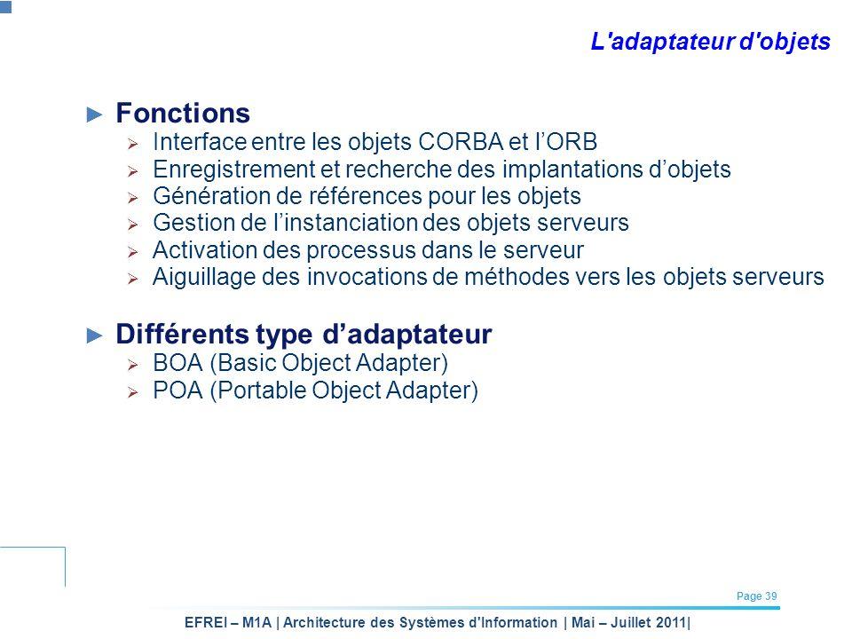 EFREI – M1A | Architecture des Systèmes d'Information | Mai – Juillet 2011| Page 39 L'adaptateur d'objets Fonctions Interface entre les objets CORBA e