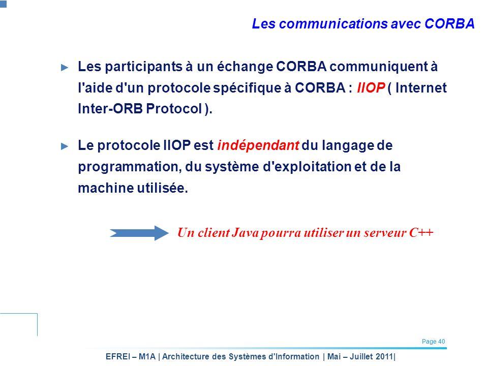 EFREI – M1A | Architecture des Systèmes d'Information | Mai – Juillet 2011| Page 40 Les communications avec CORBA Les participants à un échange CORBA