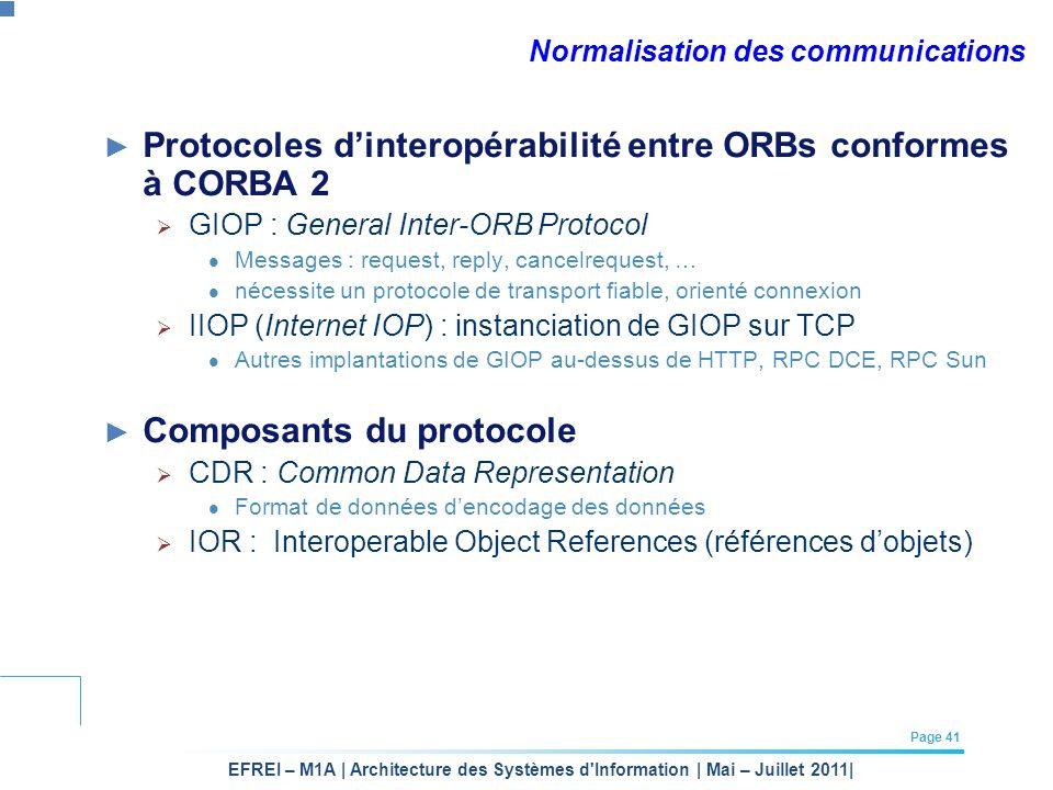 EFREI – M1A | Architecture des Systèmes d'Information | Mai – Juillet 2011| Page 41 Normalisation des communications Protocoles dinteropérabilité entr