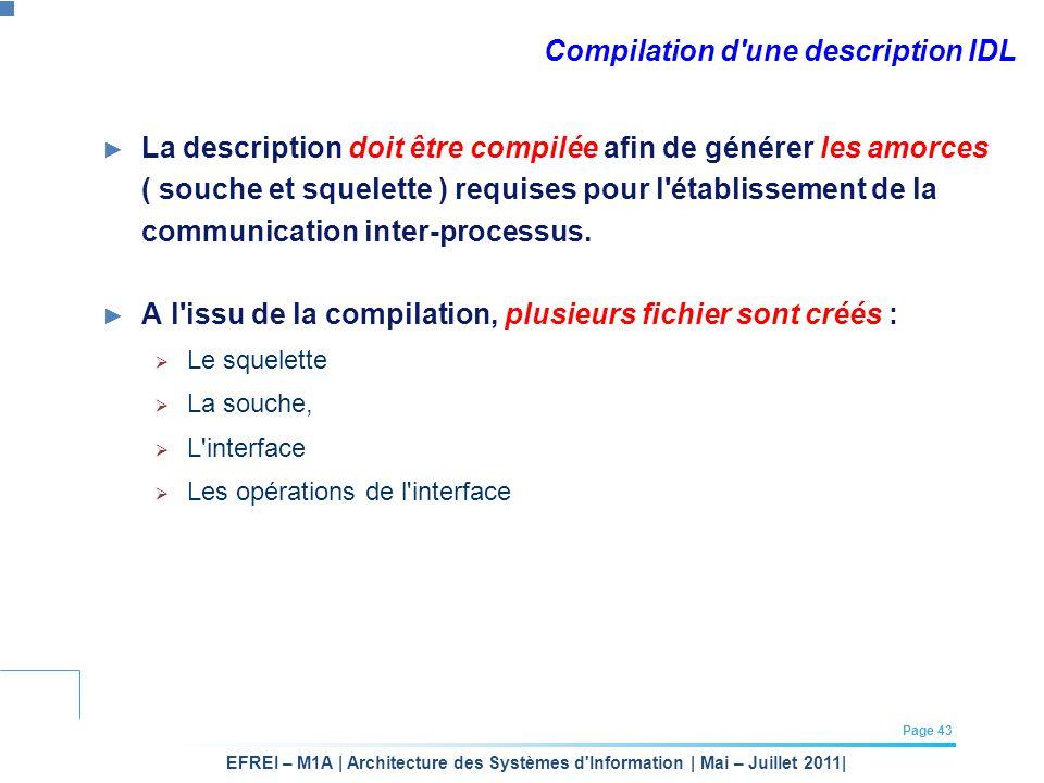 EFREI – M1A | Architecture des Systèmes d'Information | Mai – Juillet 2011| Page 43 Compilation d'une description IDL La description doit être compilé