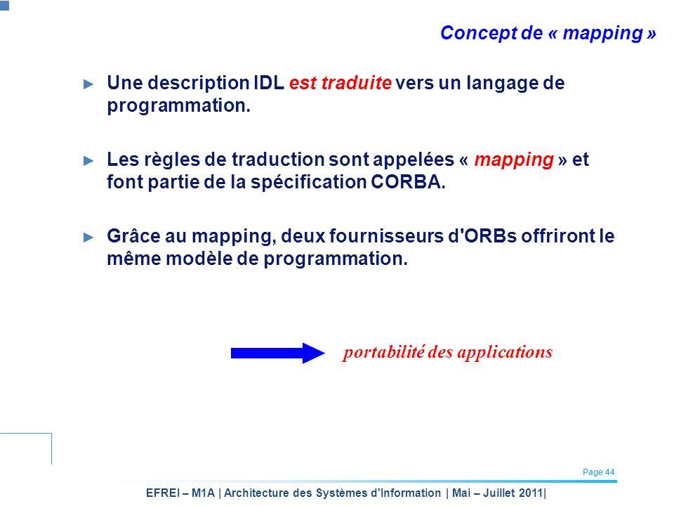 EFREI – M1A | Architecture des Systèmes d'Information | Mai – Juillet 2011| Page 44 Concept de « mapping » Une description IDL est traduite vers un la