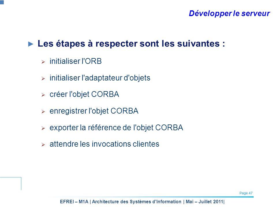 EFREI – M1A | Architecture des Systèmes d'Information | Mai – Juillet 2011| Page 47 Développer le serveur Les étapes à respecter sont les suivantes :