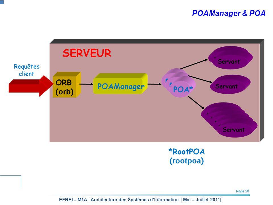EFREI – M1A | Architecture des Systèmes d'Information | Mai – Juillet 2011| Page 50 POAManager & POA
