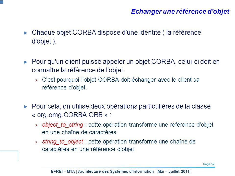 EFREI – M1A | Architecture des Systèmes d'Information | Mai – Juillet 2011| Page 52 Echanger une référence d'objet Chaque objet CORBA dispose d'une id