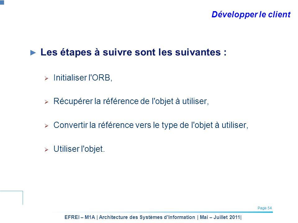 EFREI – M1A | Architecture des Systèmes d'Information | Mai – Juillet 2011| Page 54 Développer le client Les étapes à suivre sont les suivantes : Init