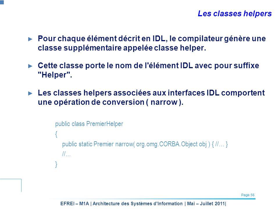 EFREI – M1A | Architecture des Systèmes d'Information | Mai – Juillet 2011| Page 56 Les classes helpers Pour chaque élément décrit en IDL, le compilat