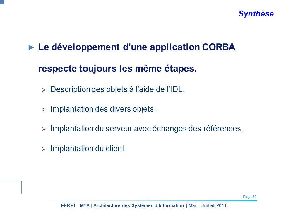 EFREI – M1A | Architecture des Systèmes d'Information | Mai – Juillet 2011| Page 59 Synthèse Le développement d'une application CORBA respecte toujour