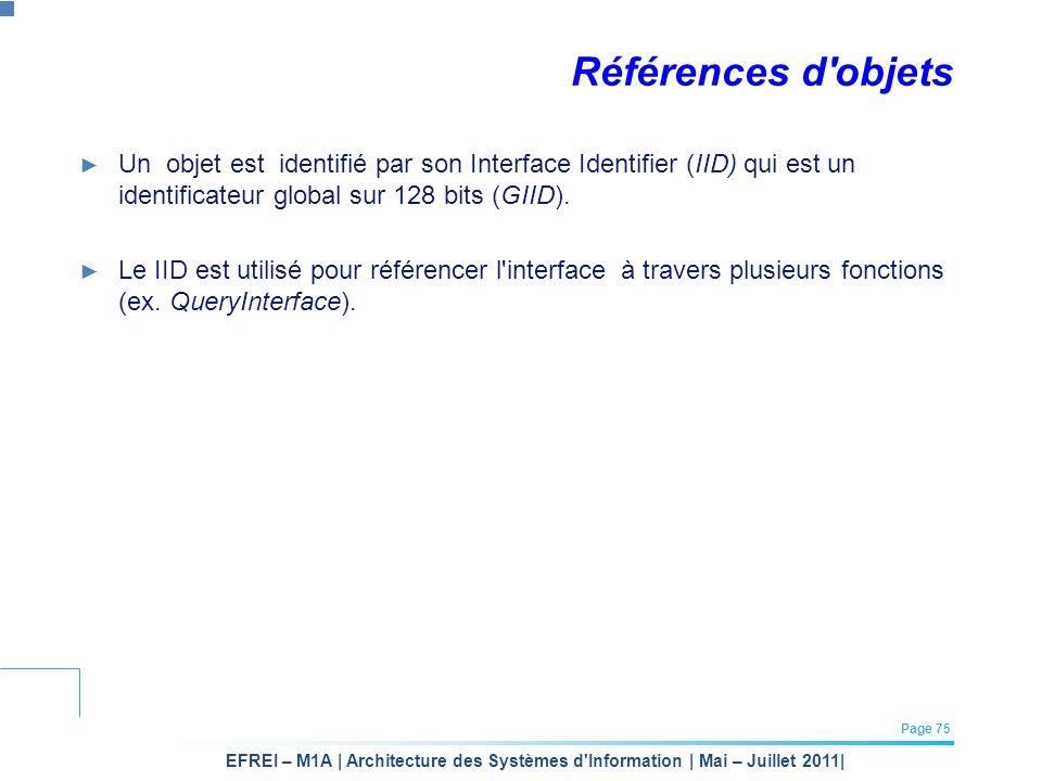 EFREI – M1A | Architecture des Systèmes d'Information | Mai – Juillet 2011| Page 75 Références d'objets Un objet est identifié par son Interface Ident