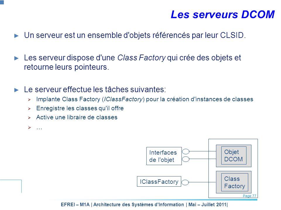 EFREI – M1A | Architecture des Systèmes d'Information | Mai – Juillet 2011| Page 77 Les serveurs DCOM Un serveur est un ensemble d'objets référencés p