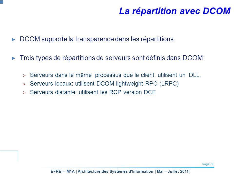 EFREI – M1A | Architecture des Systèmes d'Information | Mai – Juillet 2011| Page 78 La répartition avec DCOM DCOM supporte la transparence dans les ré