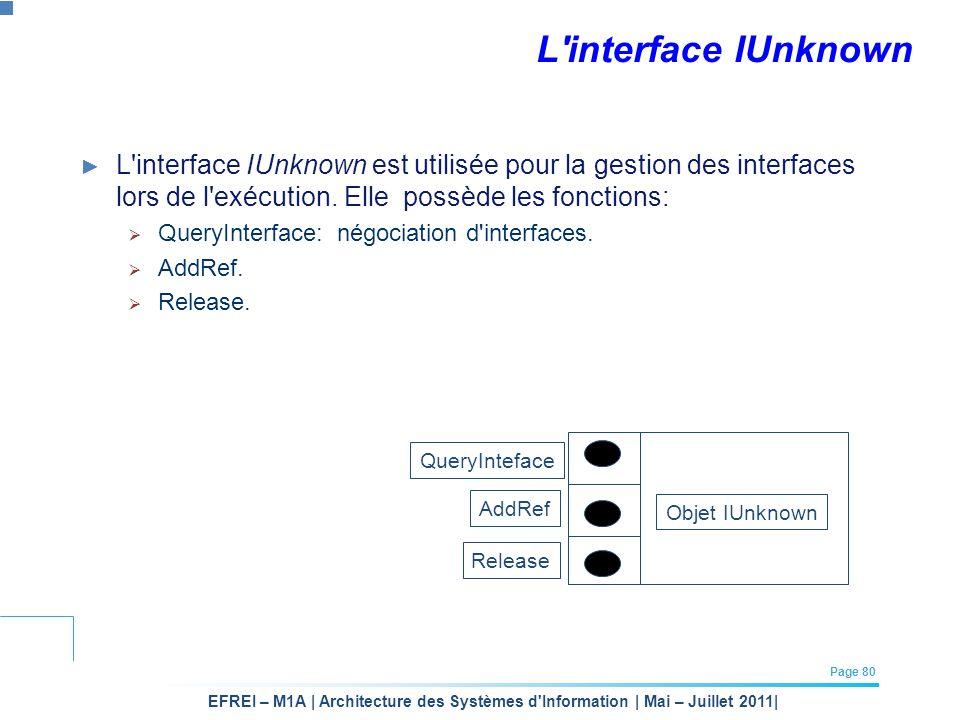 EFREI – M1A | Architecture des Systèmes d'Information | Mai – Juillet 2011| Page 80 L'interface IUnknown L'interface IUnknown est utilisée pour la ges