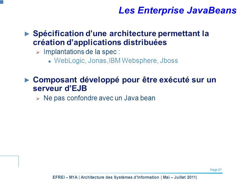 EFREI – M1A | Architecture des Systèmes d'Information | Mai – Juillet 2011| Page 87 Les Enterprise JavaBeans Spécification dune architecture permettan