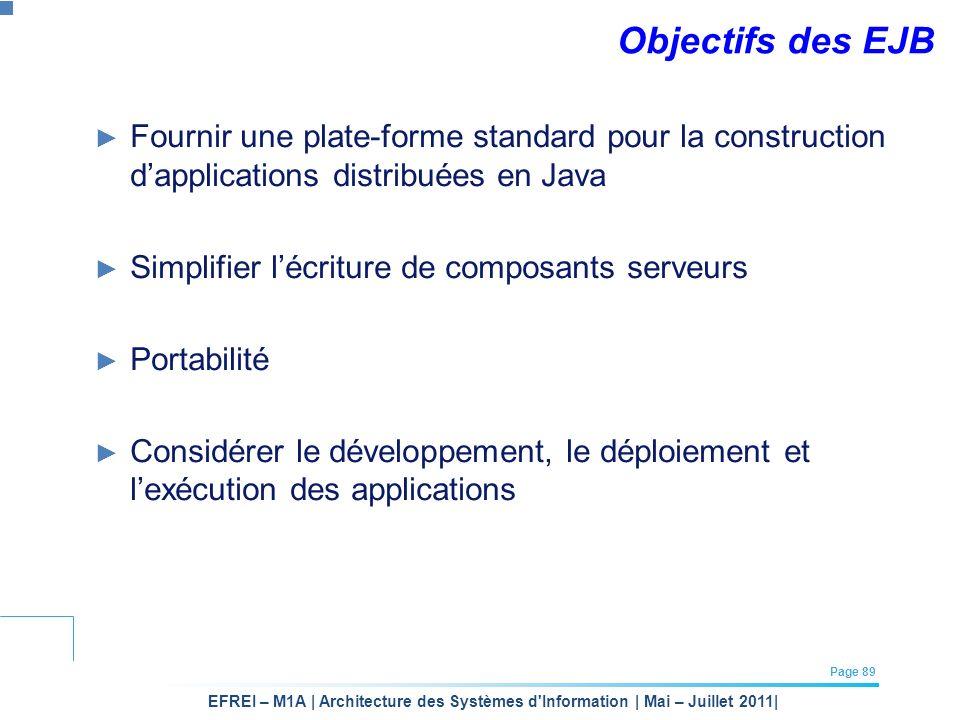 EFREI – M1A | Architecture des Systèmes d'Information | Mai – Juillet 2011| Page 89 Objectifs des EJB Fournir une plate-forme standard pour la constru