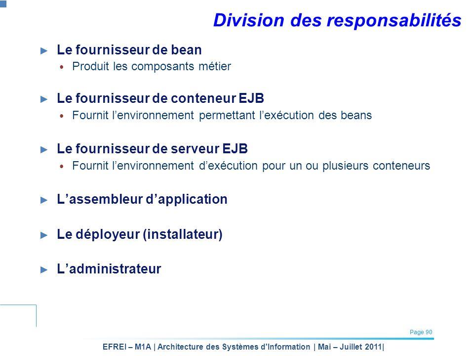 EFREI – M1A | Architecture des Systèmes d'Information | Mai – Juillet 2011| Page 90 Division des responsabilités Le fournisseur de bean Produit les co