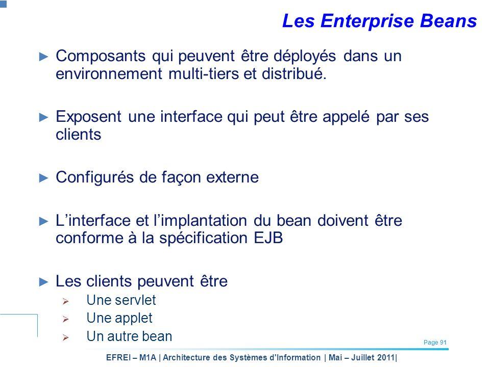 EFREI – M1A | Architecture des Systèmes d'Information | Mai – Juillet 2011| Page 91 Les Enterprise Beans Composants qui peuvent être déployés dans un