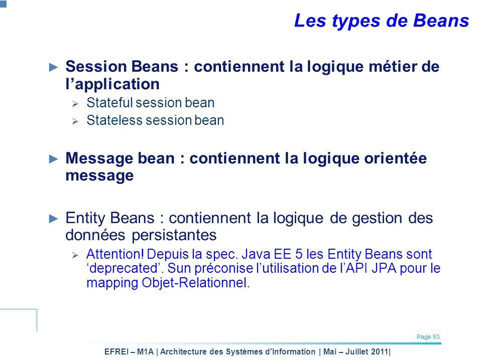 EFREI – M1A | Architecture des Systèmes d'Information | Mai – Juillet 2011| Page 93 Les types de Beans Session Beans : contiennent la logique métier d