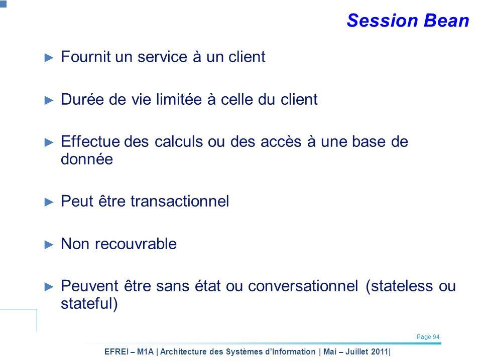 EFREI – M1A | Architecture des Systèmes d'Information | Mai – Juillet 2011| Page 94 Session Bean Fournit un service à un client Durée de vie limitée à
