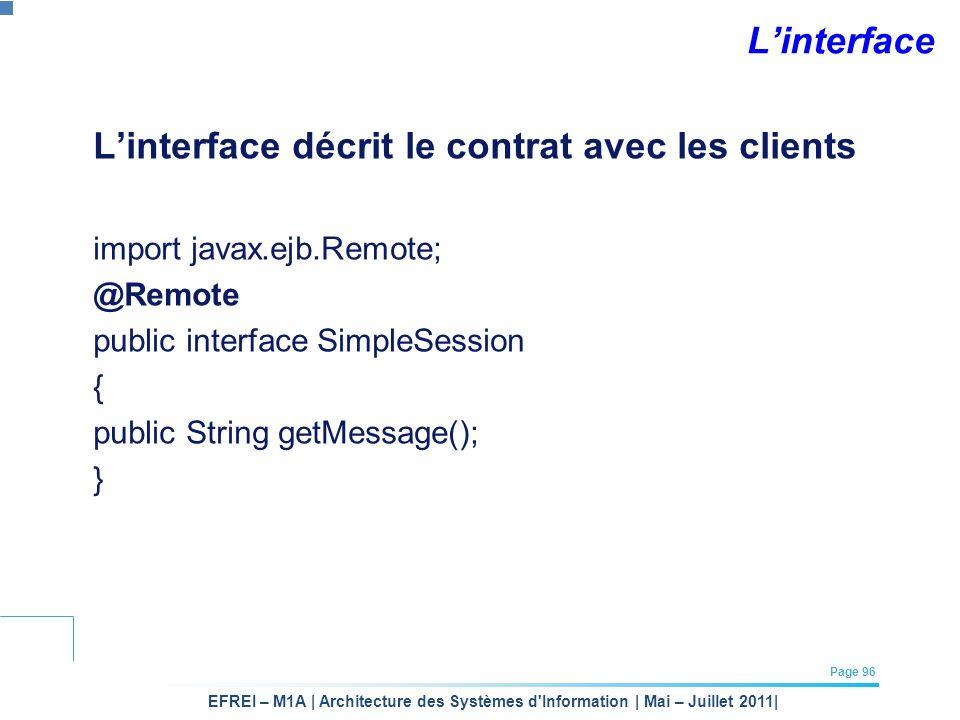 EFREI – M1A | Architecture des Systèmes d'Information | Mai – Juillet 2011| Page 96 Linterface Linterface décrit le contrat avec les clients import ja