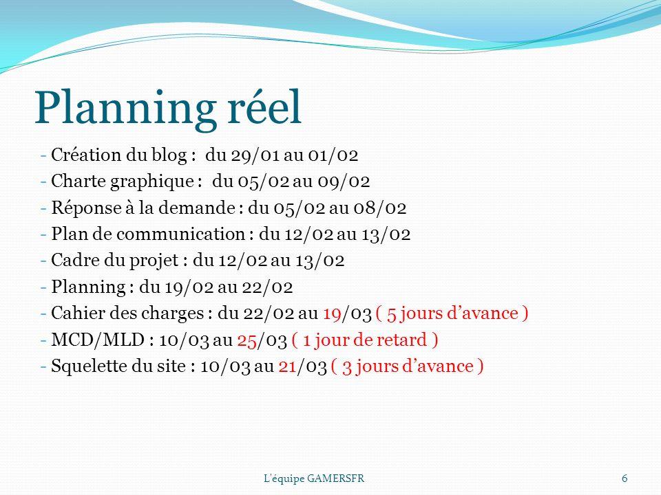 Planning réel - Création du blog : du 29/01 au 01/02 - Charte graphique : du 05/02 au 09/02 - Réponse à la demande : du 05/02 au 08/02 - Plan de communication : du 12/02 au 13/02 - Cadre du projet : du 12/02 au 13/02 - Planning : du 19/02 au 22/02 - Cahier des charges : du 22/02 au 19/03 ( 5 jours davance ) - MCD/MLD : 10/03 au 25/03 ( 1 jour de retard ) - Squelette du site : 10/03 au 21/03 ( 3 jours davance ) L équipe GAMERSFR6