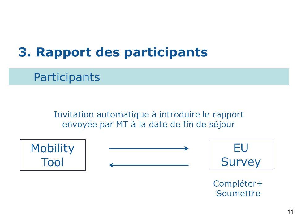 3. Rapport des participants Mobility Tool EU Survey Invitation automatique à introduire le rapport envoyée par MT à la date de fin de séjour Compléter
