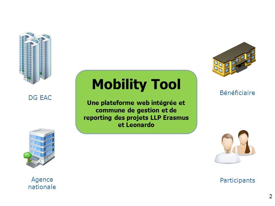 Mobility Tool Une plateforme web intégrée et commune de gestion et de reporting des projets LLP Erasmus et Leonardo DG EAC Agence nationale Bénéficiai
