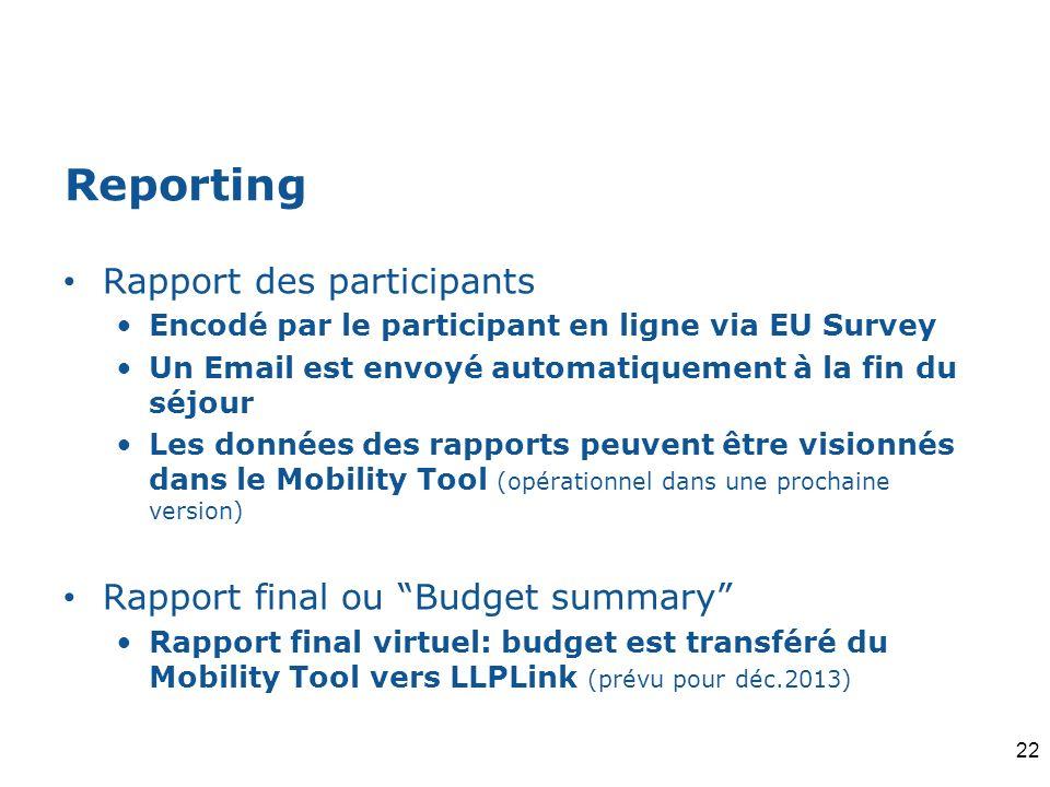 Reporting Rapport des participants Encodé par le participant en ligne via EU Survey Un Email est envoyé automatiquement à la fin du séjour Les données